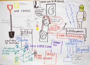 Donna Yates' talk (Christine Kingsley Graphic Recorder)