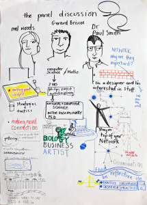 Panel Discussion (Christine Kingsley Graphic Recorder)